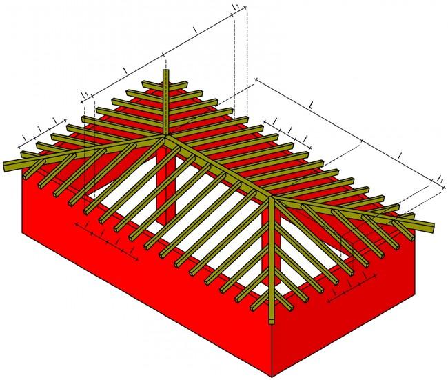 Tetti a falde top il problema che non sono pratico di for Tettoia inclinata del tetto