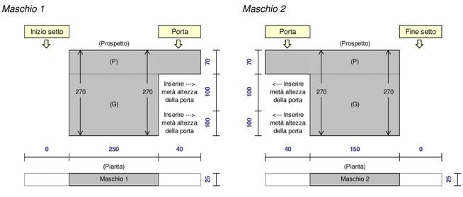 Informazioni dettagliate delle funzioni del programma - Misure porta finestra ...